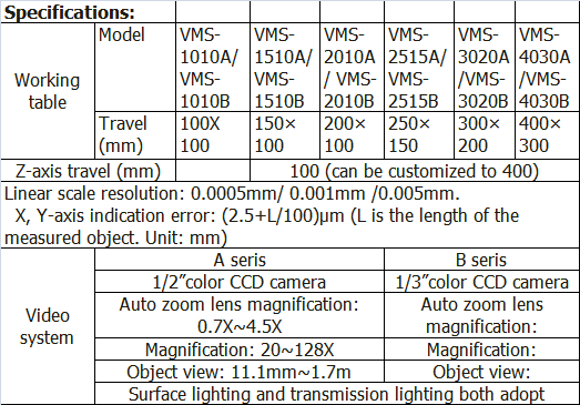 VIDEO MEASURING MICROSCOPE SPECIFICATION